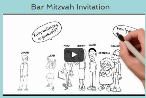 How to Make a Bar Mitzvah Whiteboard Animation Invitation